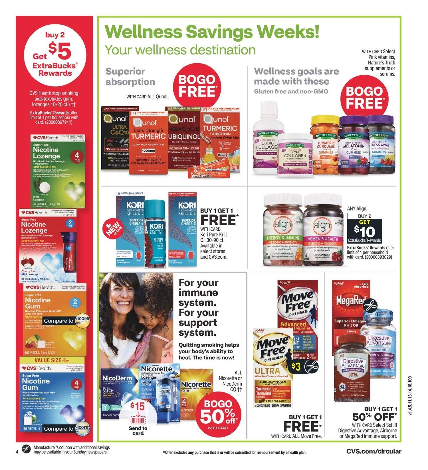 CVS Weekly January 10 - 16, 2021 Page 6